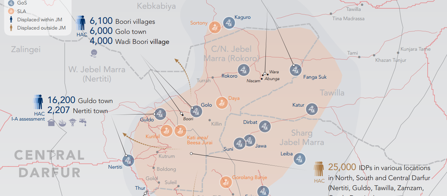 The OCHA map of Jebel Marra, in the centre of Darfur, of displacements and strongholds of rebel groups.