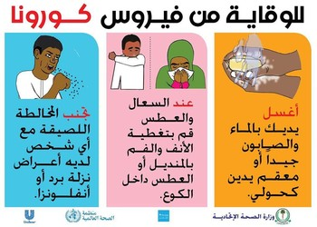 Instructions to prevent infection with coronavirus (Sudan Ministry of Health)