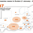 Confirmed measles cases in Sudan this year according to the Sudanese Ministry of Health (Map: OCHA)