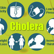 Symptoms of cholera (aarogya.com)